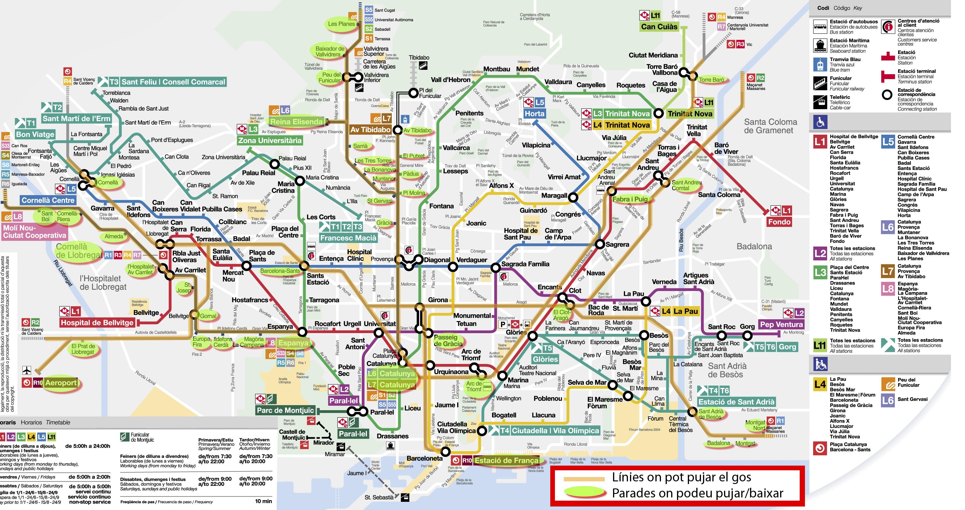 Схема метро в Барселоне