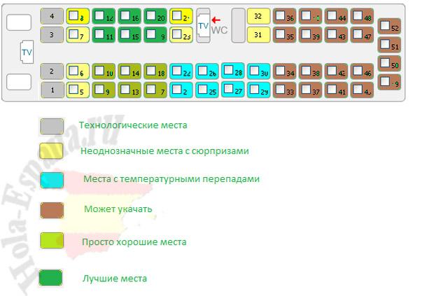 Схема мест